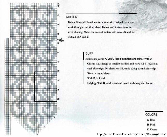Схема вязания варежек спицами с орнаментом схемы 79