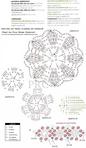 Превью centro-de-mesa-flores-croche-graf-prosecrochet (405x700, 243Kb)