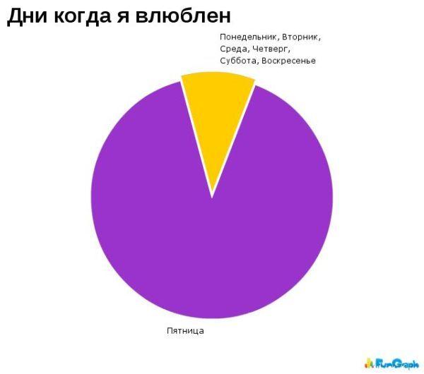 1269258498_hiop.ru_statistika003 (600x530, 20Kb)