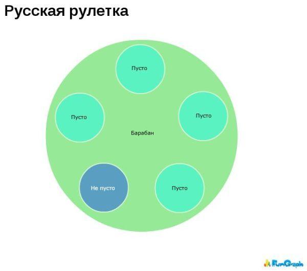 1269258498_hiop.ru_statistika008 (600x530, 20Kb)