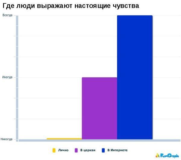 1269258498_hiop.ru_statistika016 (600x530, 24Kb)