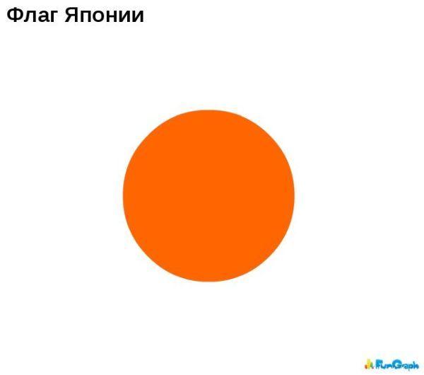 1269258498_hiop.ru_statistika024 (600x530, 13Kb)