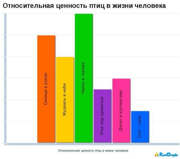 1269258498_hiop.ru_statistika025 (600x530, 33Kb)