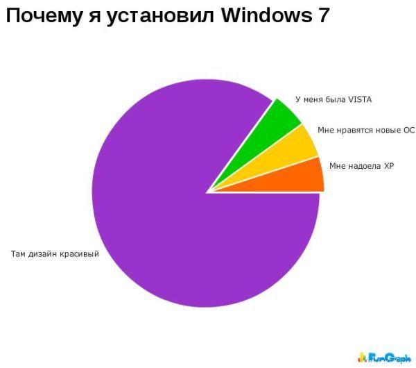 1269258498_hiop.ru_statistika028 (600x530, 23Kb)