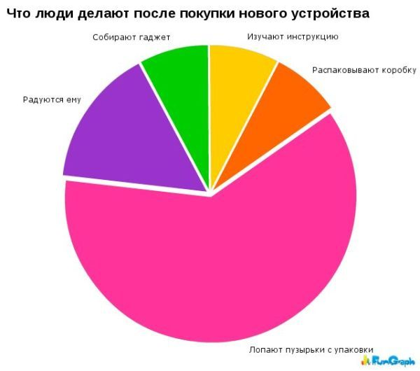 1269258498_hiop.ru_statistika040 (600x530, 29Kb)
