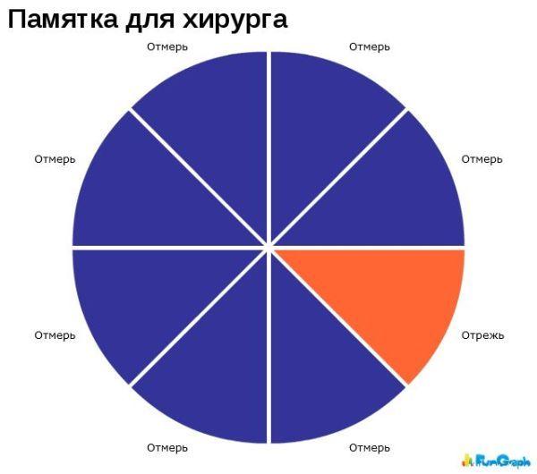 1269258498_hiop.ru_statistika044 (600x530, 30Kb)
