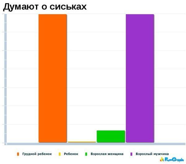 1269258498_hiop.ru_statistika060 (600x530, 26Kb)