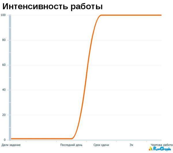 1269258498_hiop.ru_statistika062 (600x530, 22Kb)