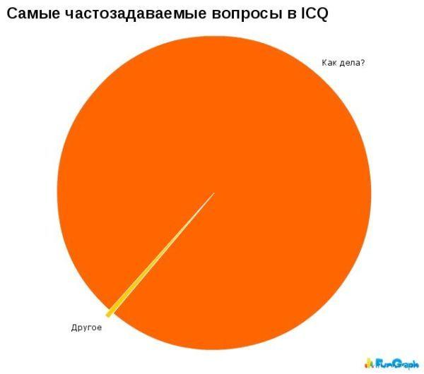 1269258498_hiop.ru_statistika065 (600x530, 21Kb)