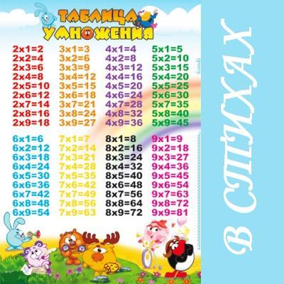 Таблица-умножения-в-стихах (400x400, 39Kb)