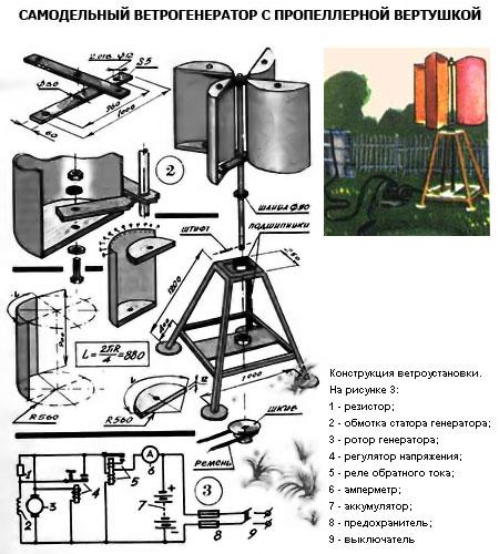 Вертикальный ветрогенератор своими руками из автомобильного генератора
