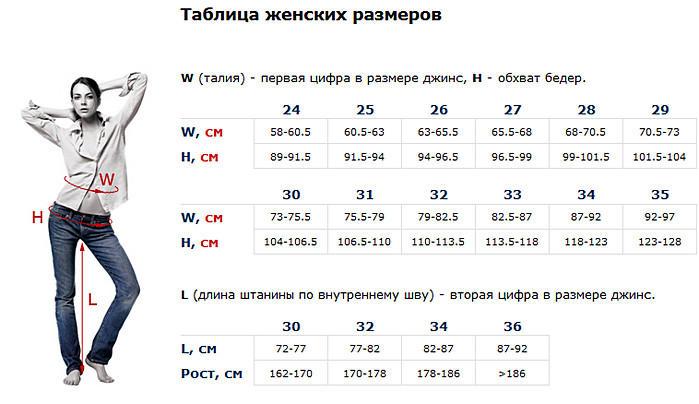 Таблицы женских размеров джинсов (699x404, 172Kb)