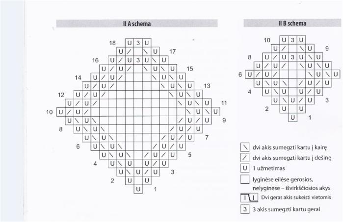 Fiksavimas (700x453, 195Kb)