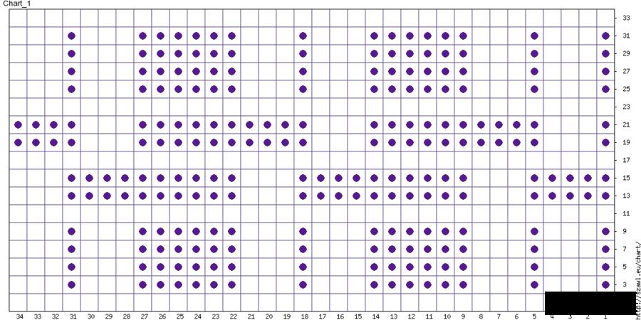 Что обозначает пустая клетка в вязании спицами