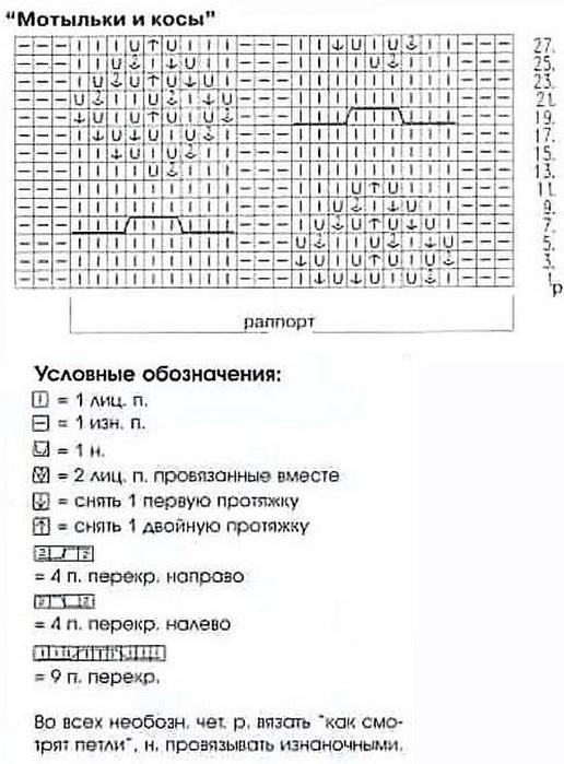 5779836_motilki (516x700, 115Kb)