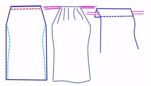 Как сшить платье своими руками видео для кукол