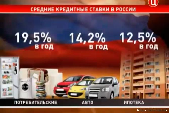 Угадайте какая самая востребованная в России страховка?/1434724431_2 (670x446, 170Kb)