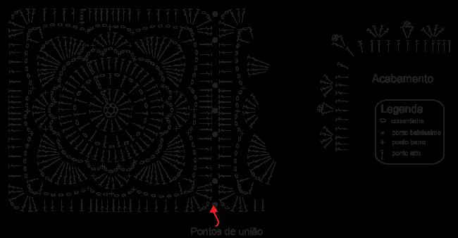 Пледы из фрагментов крючком схемы