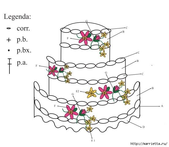 Трехэтажный торт с цветами крючком (4) (552x480, 106Kb)