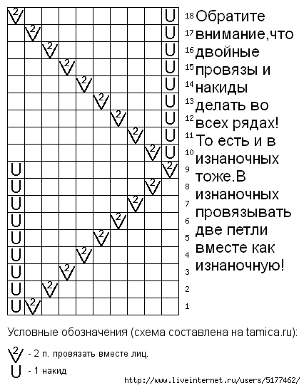 5177462_0_c125d_62afb5a3_orig (426x545, 138Kb)