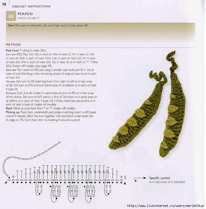 Овощи крючком и схемы