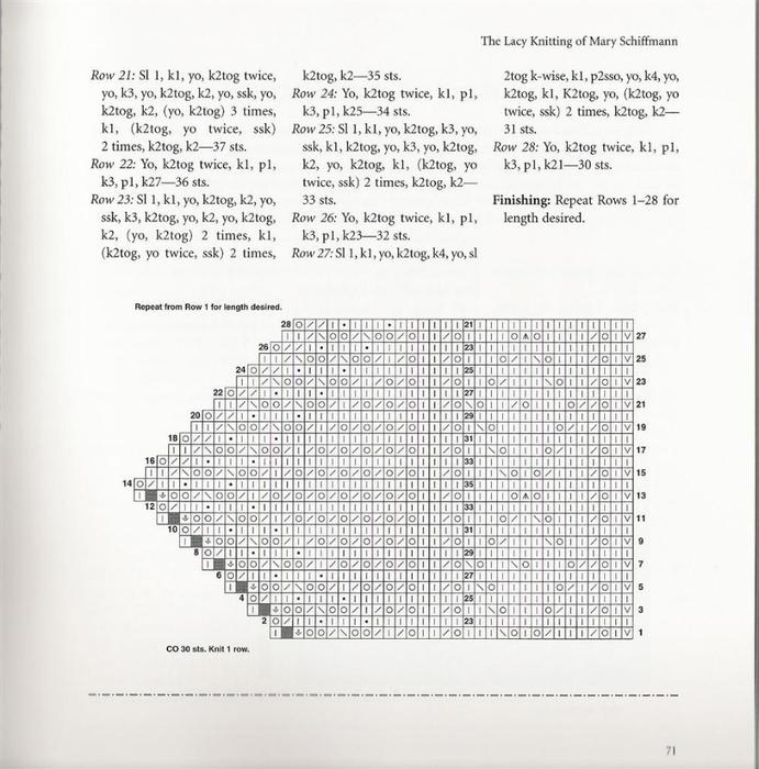 71 (691x700, 278Kb)