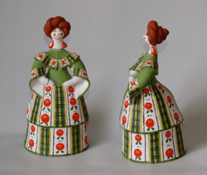 Глина дымковская игрушка своими руками