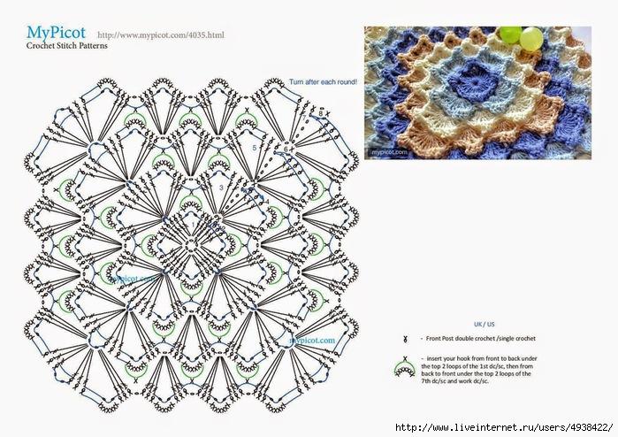 Вязание крючком плед схемы и описание