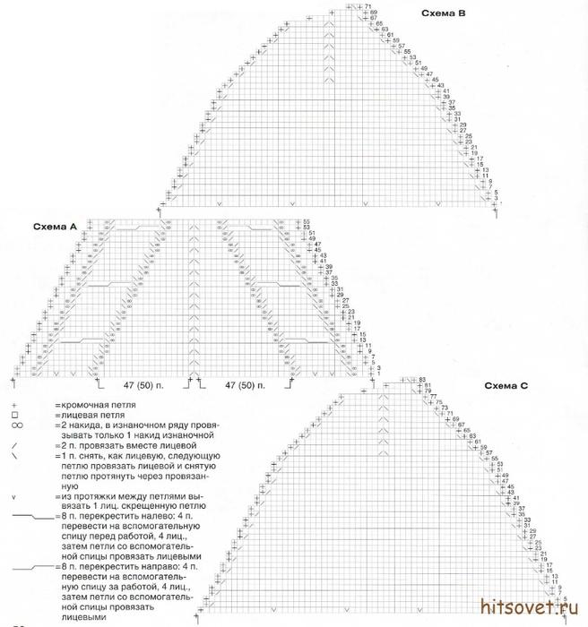tunika_shema1 (656x700, 217Kb)