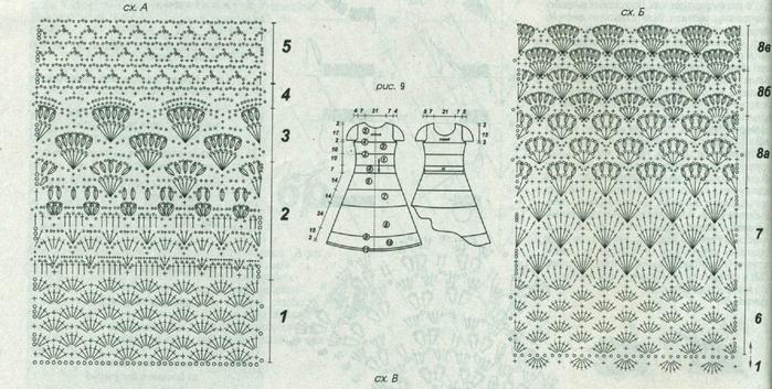 Вязание от оскара де ла рента схемы 88