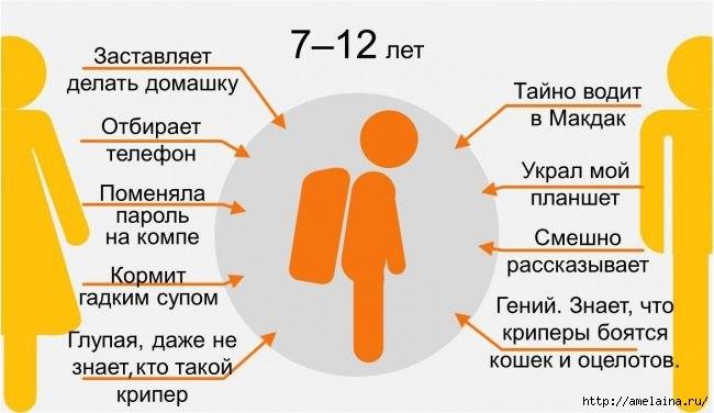 Как ребенок видит своих родителей в разном возрасте3 (650x376, 107Kb)