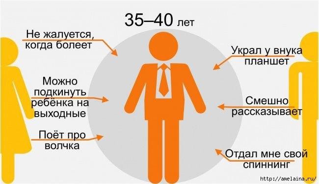Как ребенок видит своих родителей в разном возрасте7 (650x376, 89Kb)