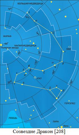 Созвездие Дракон (278x476, 160Kb)