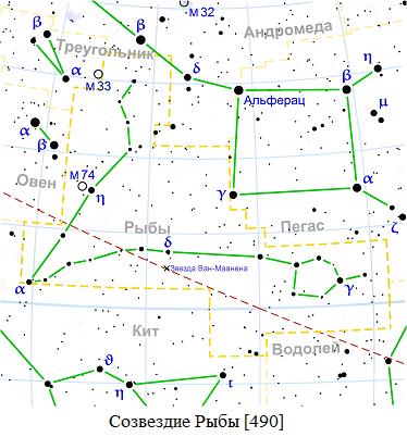 Созвездие Рыбы (374x402, 78Kb)
