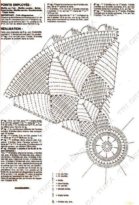 redondo grafico (476x699, 377Kb)