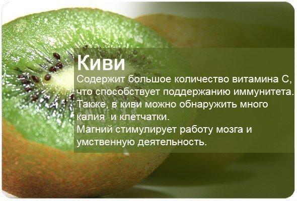Полезные свойства фруктов2 (590x400, 210Kb)