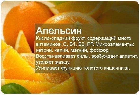 Полезные свойства фруктов5 (590x400, 216Kb)