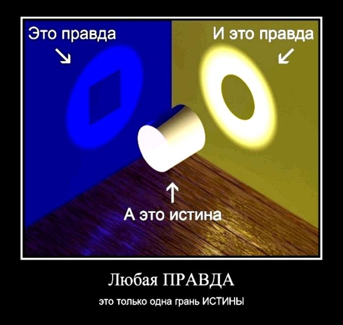 Pravda_i_istina (700x663, 161Kb)