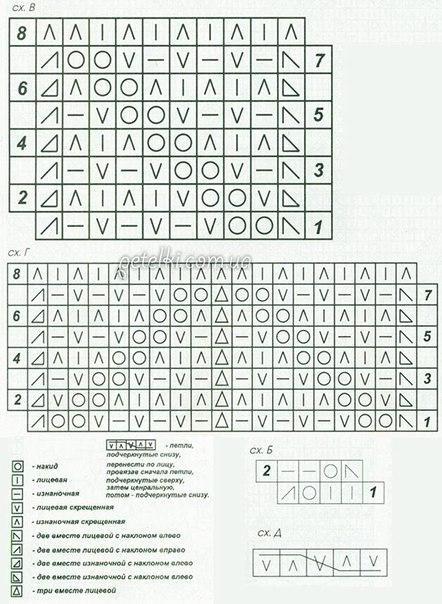 GuD78CobUk0 (442x604, 253Kb)