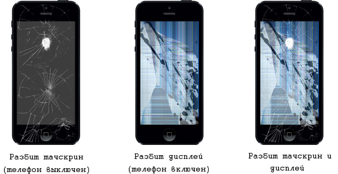 "alt=""Дисплей (экран) для телефонов отличие его от тачскрина.""/2835299_Displei_ekran_dlya_telefonov_otlichie_ego_ot_tachskrina_ (696x359, 167Kb)"