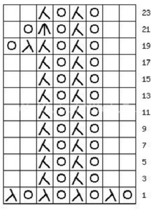 4716146_uzori_zifr (310x431, 51Kb)