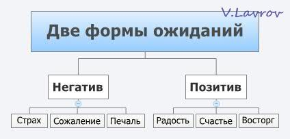 5954460_Dve_formi_ojidanii (424x203, 12Kb)