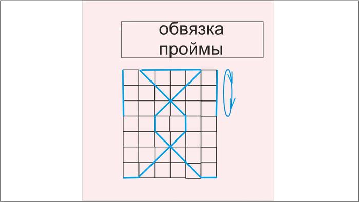 обвязка проймы (700x394, 74Kb)