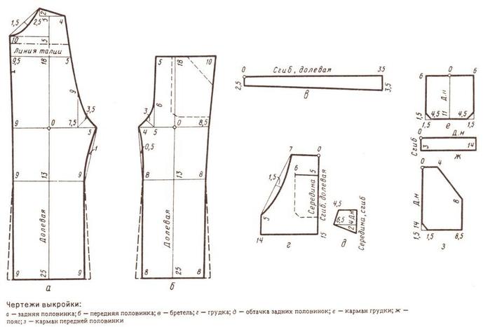 vykroyka-polukombinezona-iz-dzhinsa (700x467, 151Kb)