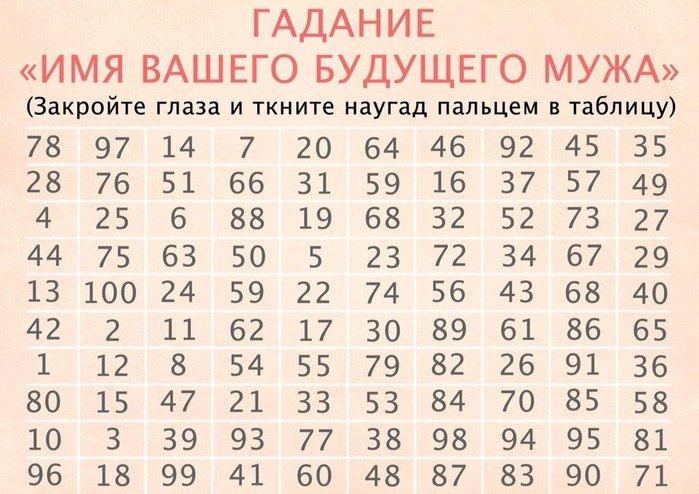 левому гадание на будущее по имени и дате Первомайский, Краснодарский край