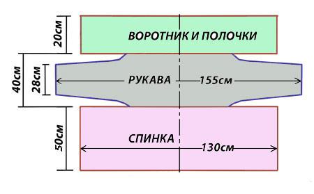 Как связать из прямоугольника кардиган
