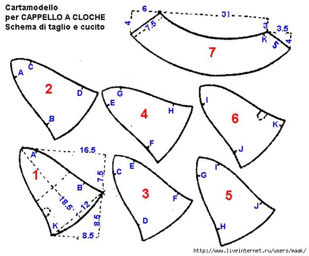 cartamodello-cappello-cloche1 (625x518, 127Kb)