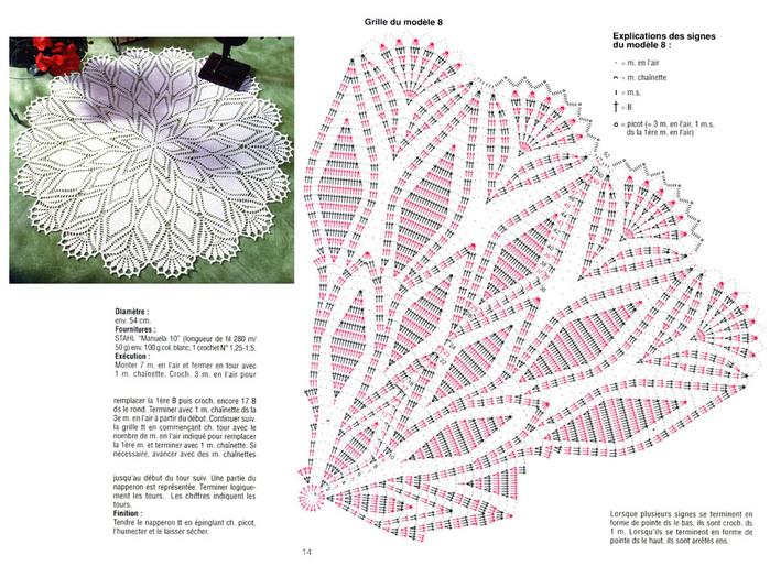 Вязание красивых салфеток крючком схемы 35