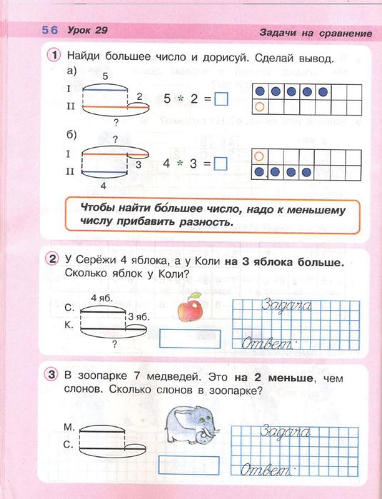 Решебник Учебника Истомина 3 Класс Часть 1