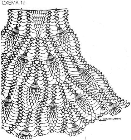 вязание юбок крючком схемы